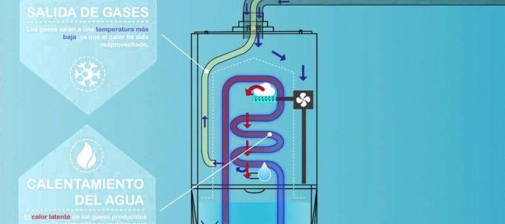 Salidas de las calderas de condensación 1