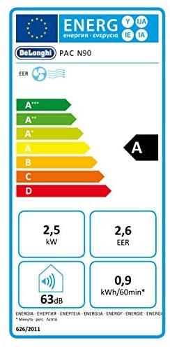 Calificación Energetica del DeLonghi Pac N90 Eco Silent